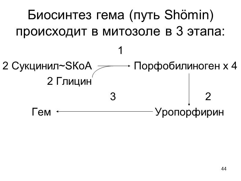 39 3. Декарбоксилирование аминокислот в α-положении Ведет к образованию аминов. Принципиально отлично от декарбоксилаз