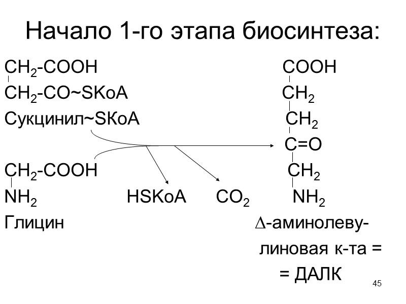 40 Соответственно: Из Гис возникает гистамин. Из Три – триптамин, а после окисления –