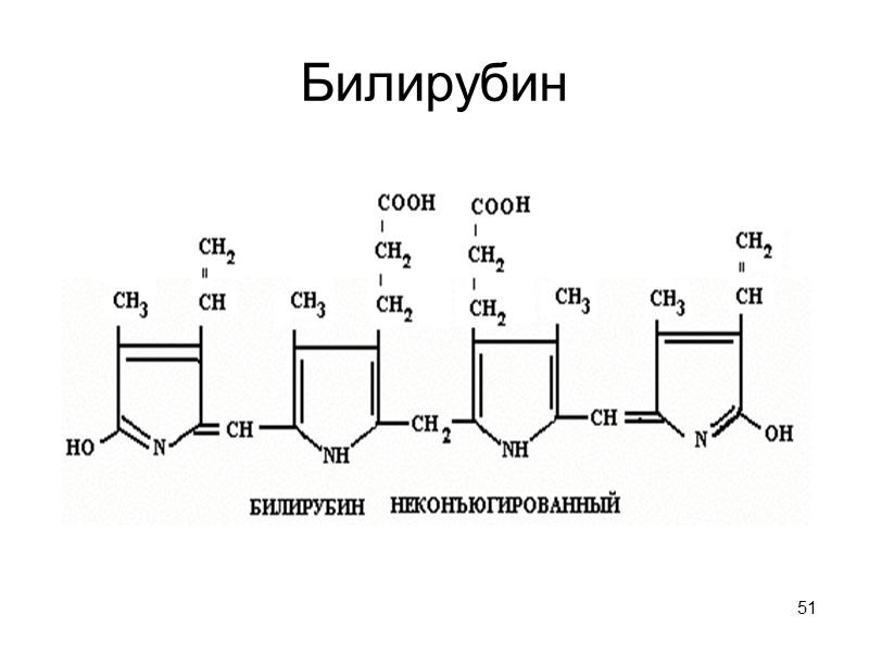 47 2 этап биосинтеза гема: 4 молекулы порфобилиногена, теряя 4 NH2, через метиленовые мостики