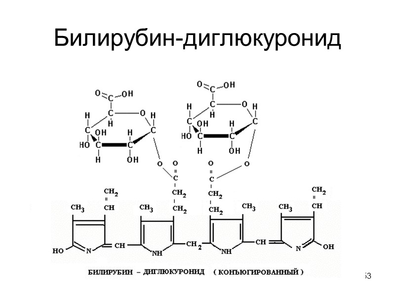 49 Т.о., 3-й этап биосинтеза гема: Сводится к:  Преобразованиям R. Включению атома железа