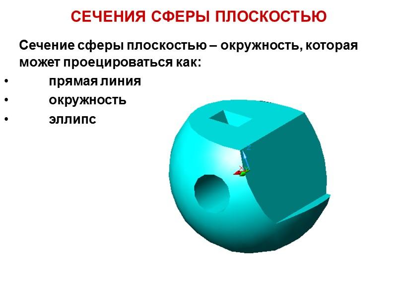 ТОРОВАЯ ПОВЕРХНОСТЬ  ОТКРЫТЫЙ ТОР i – ось вращения m – образующая (окружность)