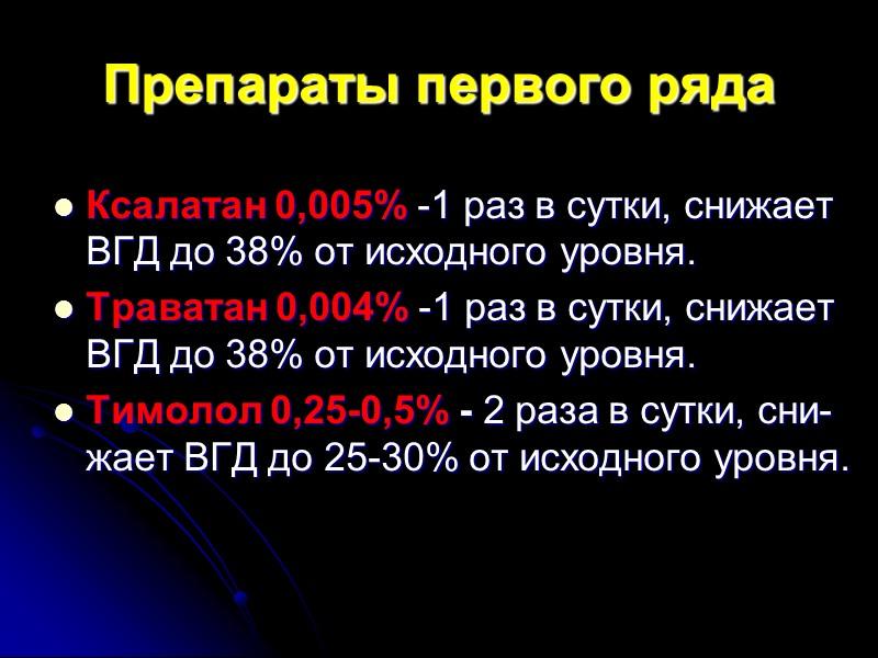 Препараты второго ряда Бетоптик 0,5% - 2 раза в сутки, снижает ВГД до 20%