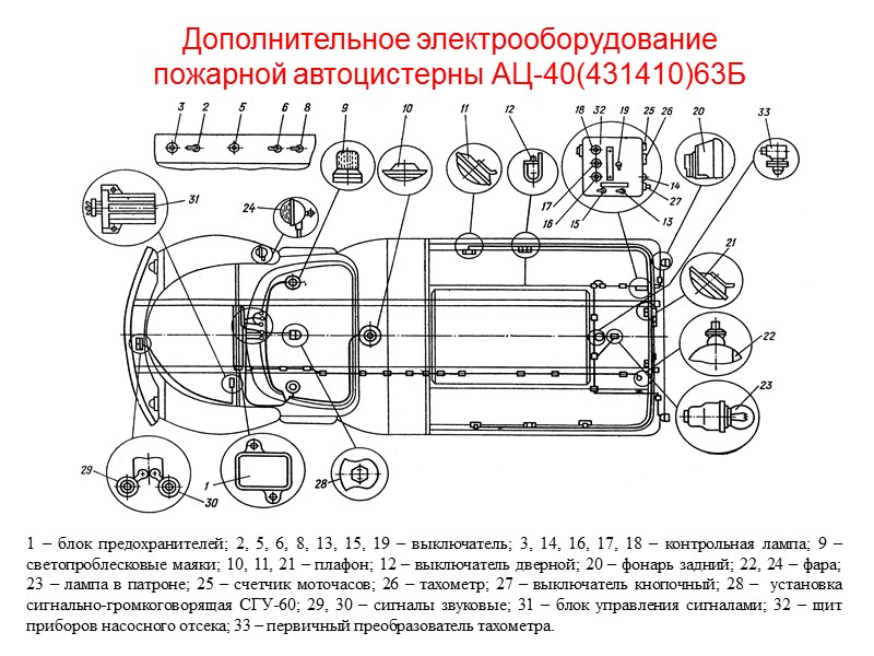 Дополнительное электрооборудование пожарной автоцистерны АЦ-40(431410)63Б 1 – блок предохранителей; 2, 5, 6, 8, 13,