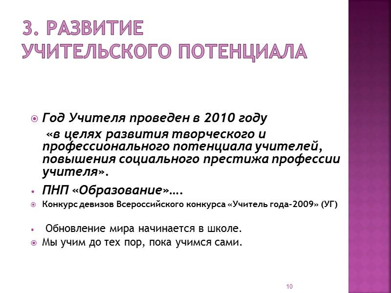 Национальная образовательная инициатива «НАША НОВАЯ ШКОЛА» http://www.educom.ru/ru/nasha_novaya_shkola/projekt1.pdf  2