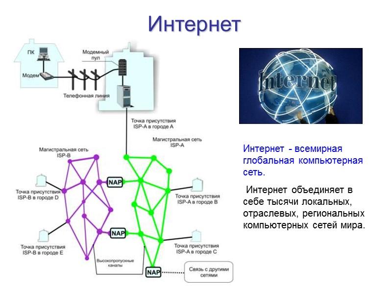 World Wide Web Web-страница – основная информационная единица WWW Web-сервер У каждого Web-сайта есть