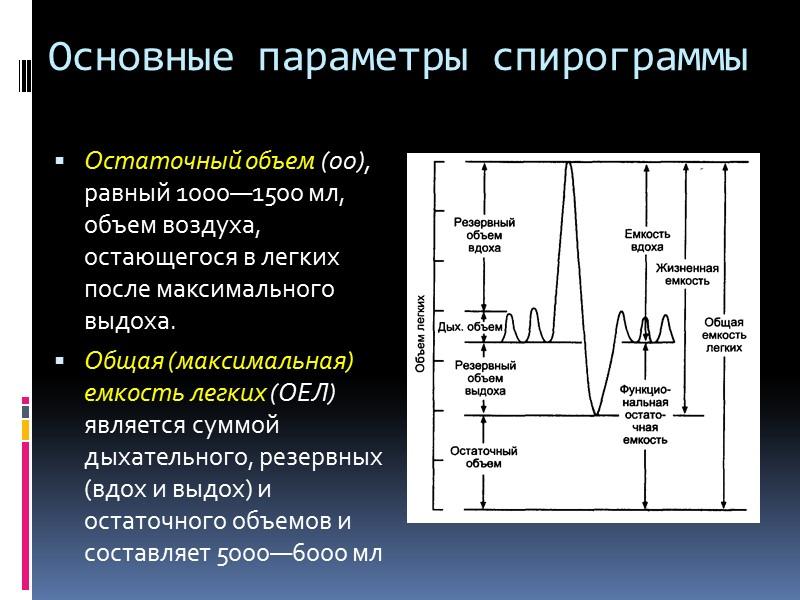 МИКРОСКОПИЧЕСКОЕ ИССЛЕДОВАНИЕ Кристаллы Шарко — Лейдена встречаются в мокроте вместе с эозинофилами. Образование кристаллов