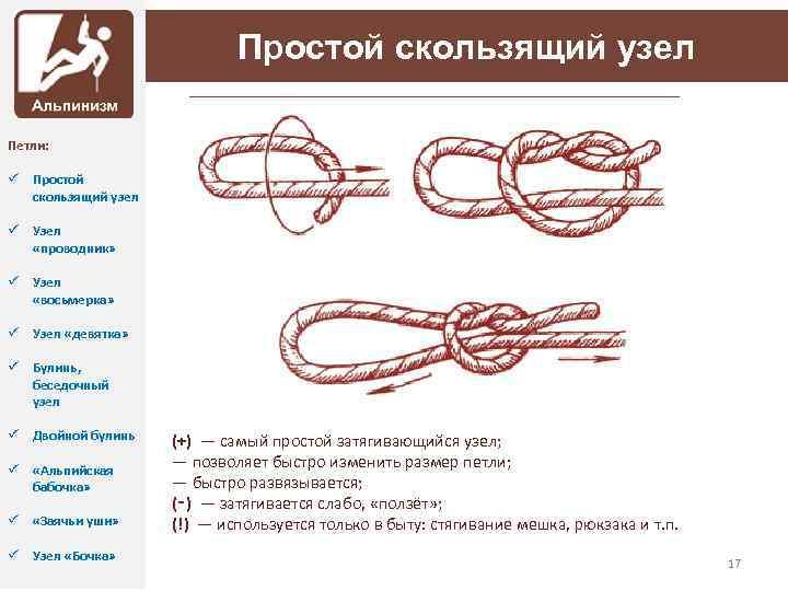 Как сделать подвижный узелок