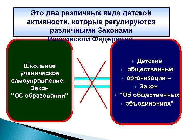 Это два различных вида детской активности, которые регулируются различными Законами Российской Федерации. Школьное ученическое