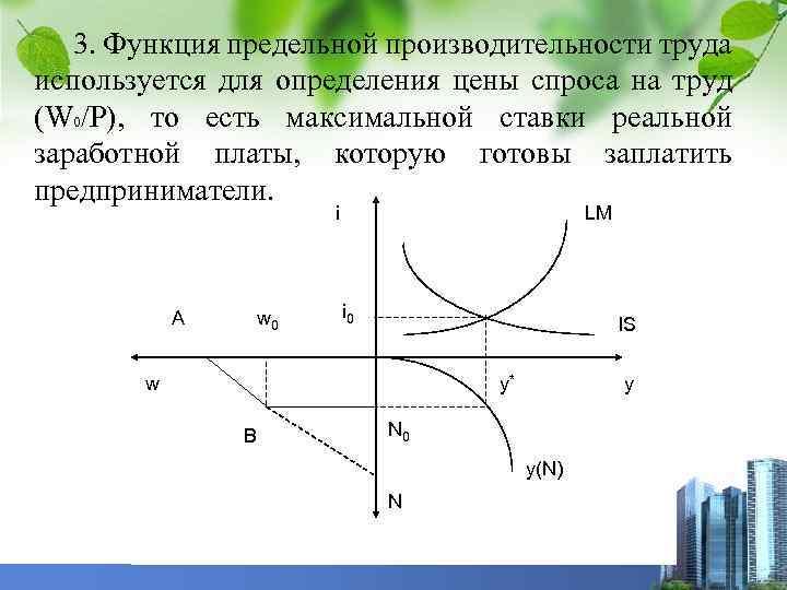3. Функция предельной производительности труда используется для определения цены спроса на труд (W 0/P),