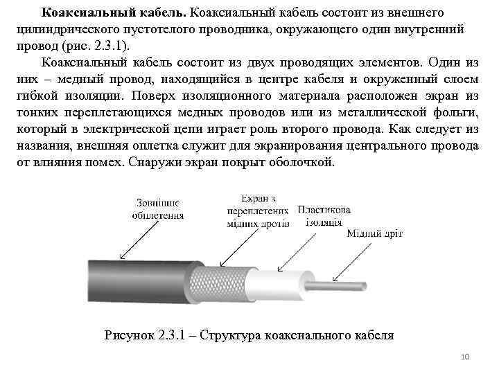 Коаксиальный кабель состоит из внешнего цилиндрического пустотелого проводника, окружающего один внутренний провод (рис. 2.