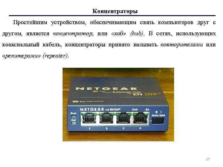 Концентраторы Простейшим устройством, обеспечивающим связь компьютеров друг с другом, является концентратор, или «хаб» (hub).