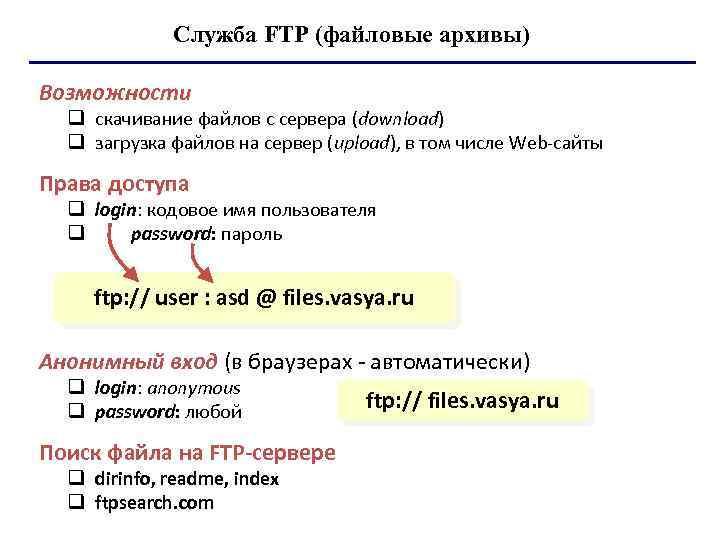 Служба FTP (файловые архивы) Возможности q скачивание файлов c сервера (download) q загрузка файлов