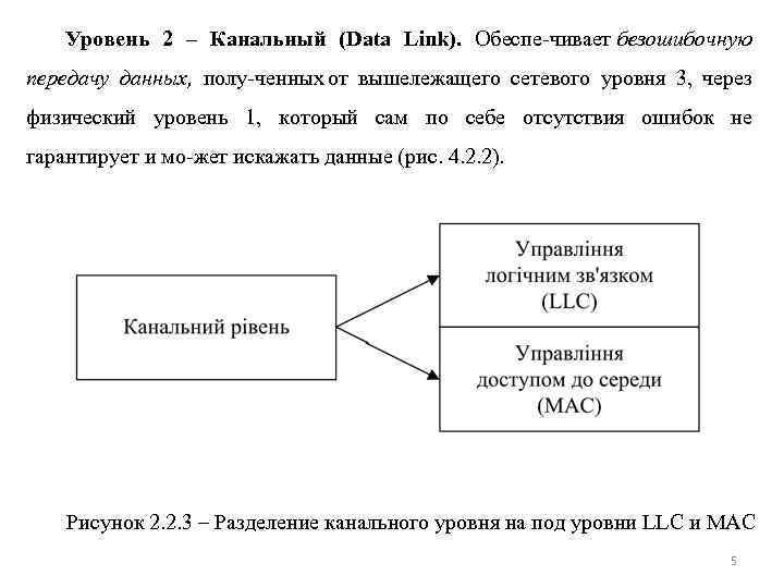 Уровень 2 – Канальный (Data Link). Обеспе чивает безошибочную передачу данных, полу ченных от