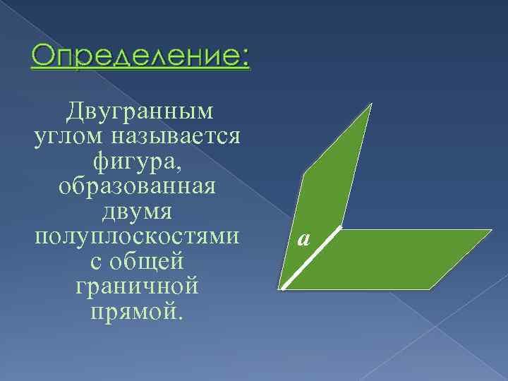 Определение: Двугранным углом называется фигура, образованная двумя полуплоскостями с общей граничной прямой. а