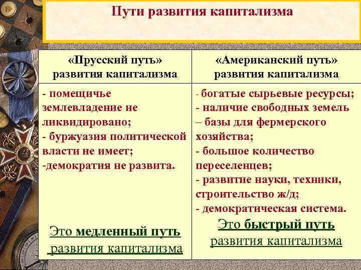 Пути развития капитализма «Прусский путь» развития капитализма «Американский путь» развития капитализма - помещичье землевладение