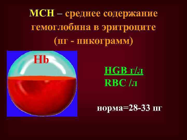MCH – среднее содержание гемоглобина в эритроците (пг - пикограмм) HGB г/л RBC /л