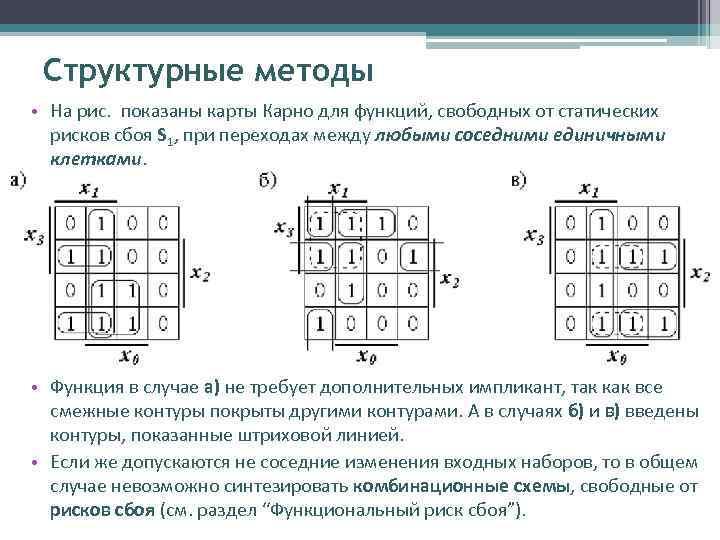 Структурные методы • На рис. показаны карты Карно для функций, свободных от статических рисков