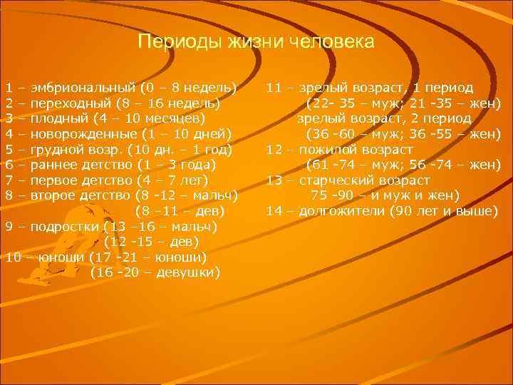 Периоды жизни человека 1 2 3 4 5 6 7 8 – – –