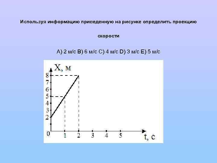 Используя информацию приведенную на рисунке определить проекцию скорости А) 2 м/с B) 6 м/с