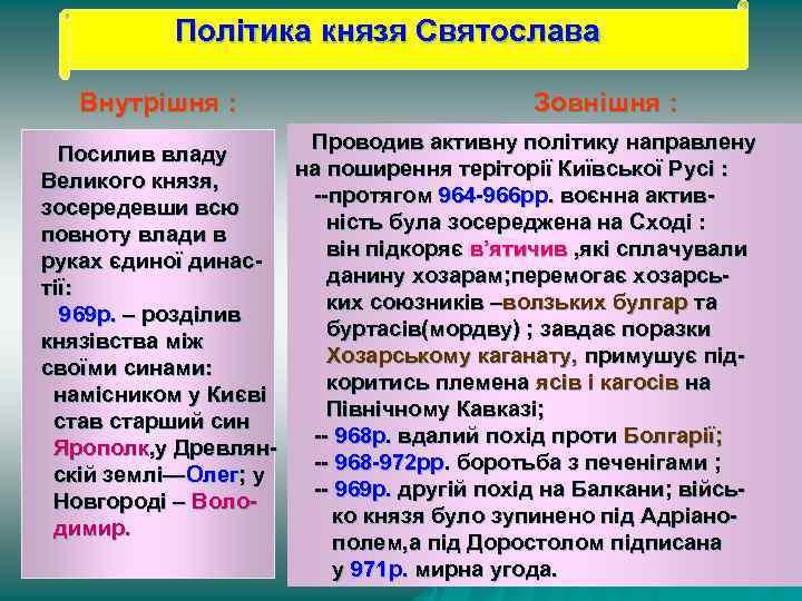 Політика князя Святослава Внутрішня : Зовнішня : Проводив активну політику направлену Посилив владу на