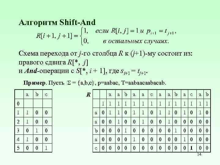Алгоритм Shift-And Схема перехода от j-го столбца R к (j+1)-му состоит из: правого сдвига