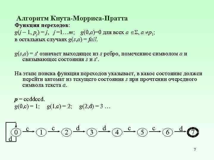 Алгоритм Кнута-Морриса-Пратта Функция переходов: g(j 1, pj) = j, j =1…m; g(0, a)=0 для
