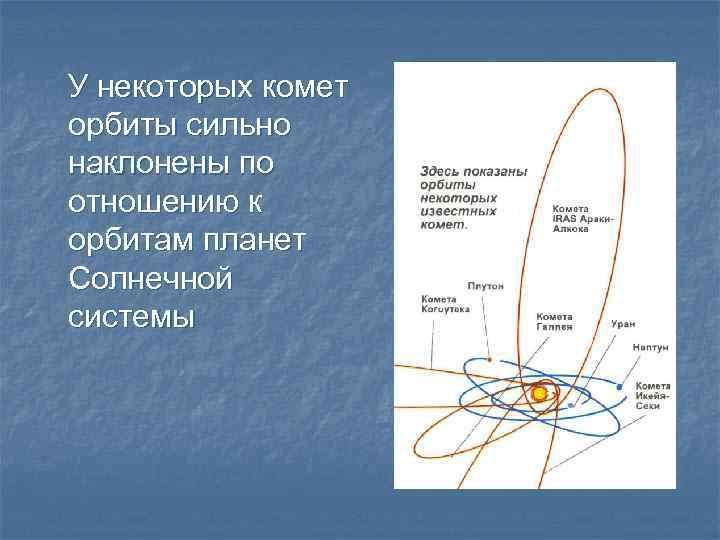 У некоторых комет орбиты сильно наклонены по отношению к орбитам планет Солнечной системы