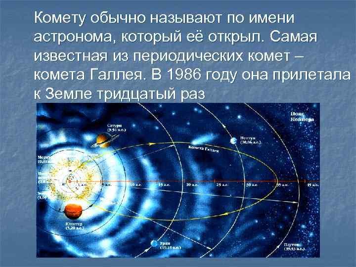 Комету обычно называют по имени астронома, который её открыл. Самая известная из периодических комет