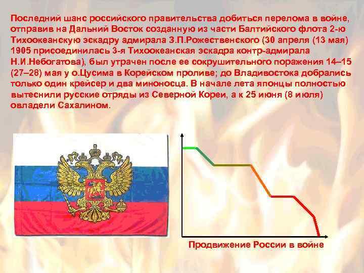 Последний шанс российского правительства добиться перелома в войне, отправив на Дальний Восток созданную из