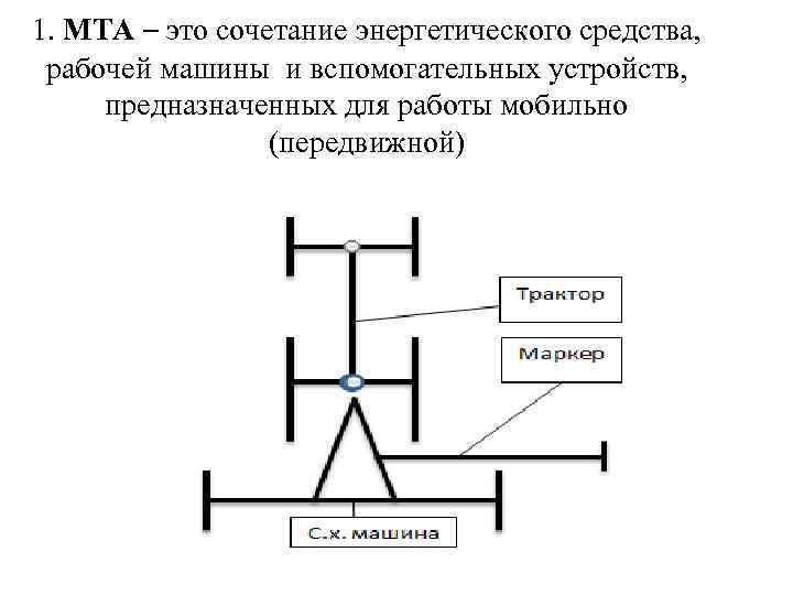 1. МТА – это сочетание энергетического средства, рабочей машины и вспомогательных устройств, предназначенных для