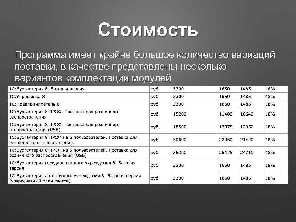 Стоимость Программа имеет крайне большое количество вариаций поставки, в качестве представлены несколько вариантов комплектации