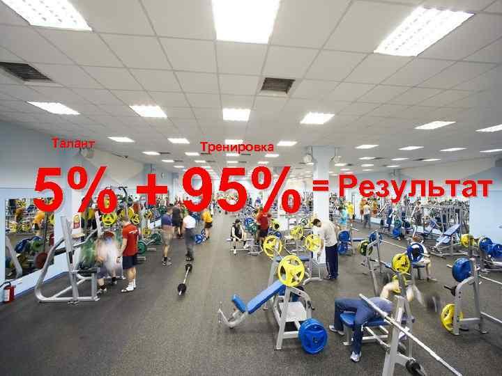 Талант Тренировка 5% + 95% = Результат