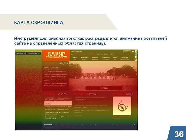 КАРТА СКРОЛЛИНГА Инструмент для анализа того, как распределяется внимание посетителей сайта на определенных областях