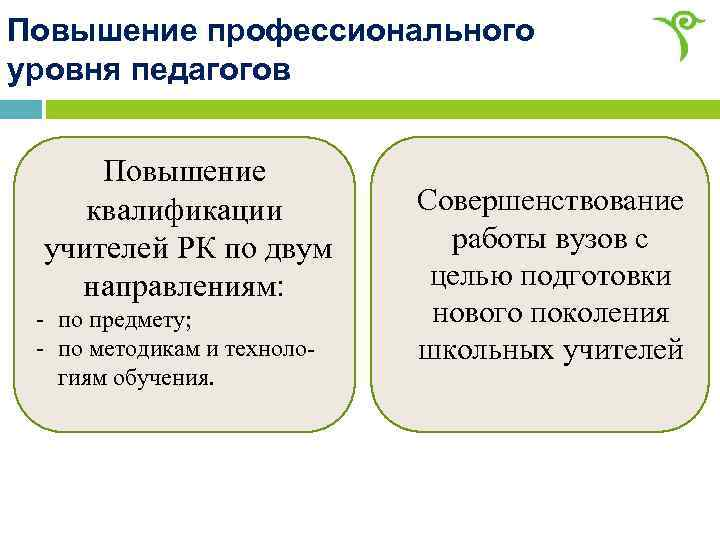 Повышение профессионального уровня педагогов Повышение квалификации учителей РК по двум направлениям: - по предмету;