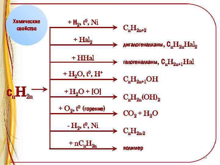 Химические свойства + Н 2, t 0, Ni + Hal 2 + HHal +