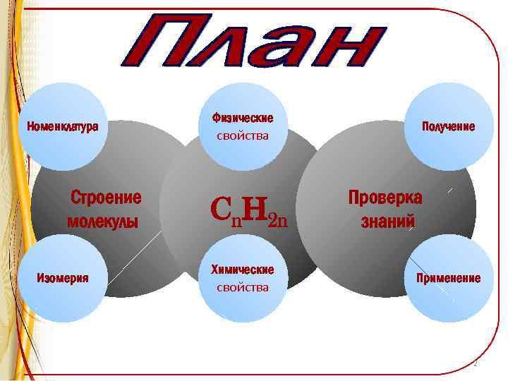 Номенклатура Строение молекулы Изомерия Физические свойства Cn. H 2 n Химические свойства Получение Проверка