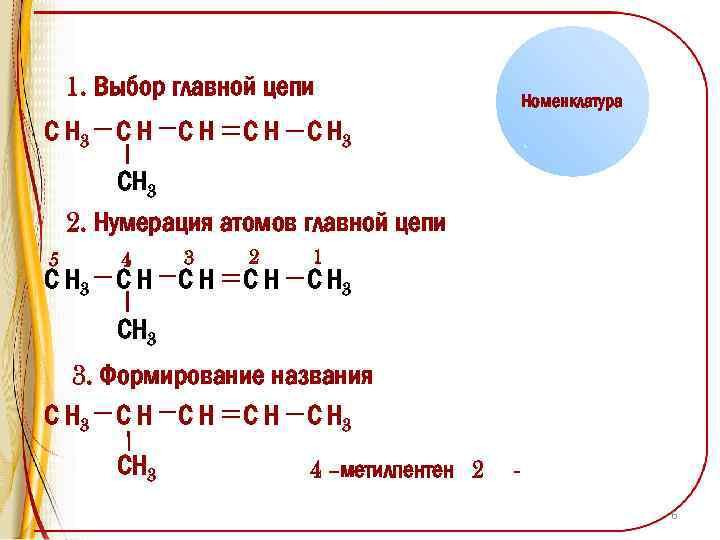 1. Выбор главной цепи С Н 3 С Н Номенклатура С Н 3 СН