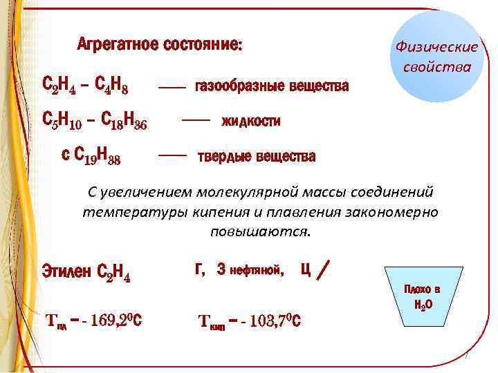 Агрегатное состояние: С 2 Н 4 – С 4 Н 8 С 5 Н