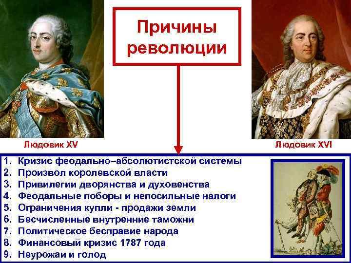 Причины революции Людовик XV 1. 2. 3. 4. 5. 6. 7. 8. 9. Кризис