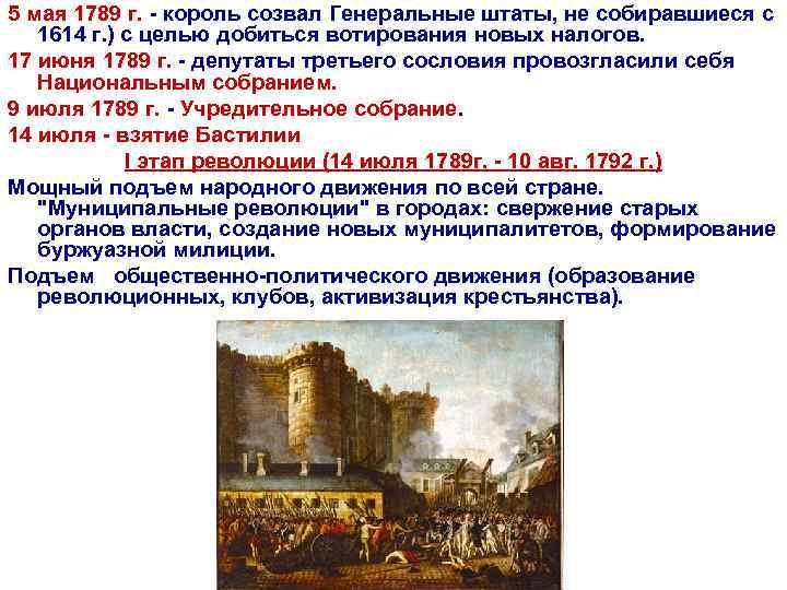 5 мая 1789 г. - король созвал Генеральные штаты, не собиравшиеся с 1614 г.