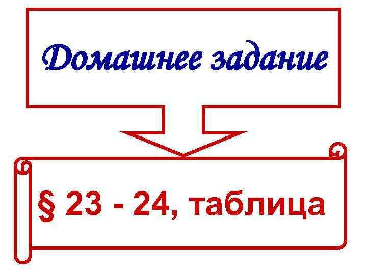 Домашнее задание § 23 - 24, таблица