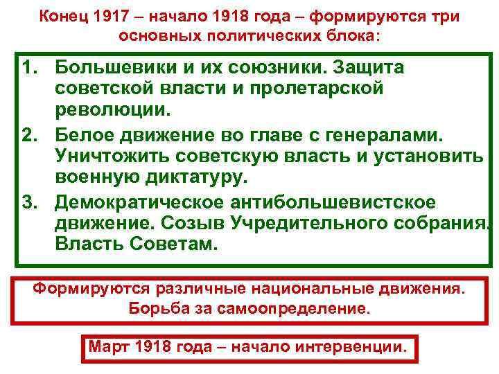 Конец 1917 – начало 1918 года – формируются три основных политических блока: 1. Большевики