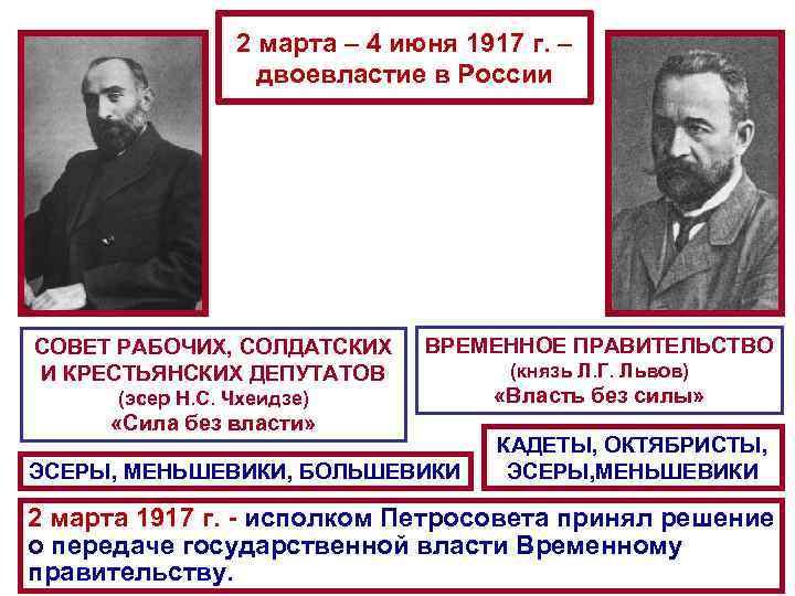 2 марта – 4 июня 1917 г. – двоевластие в России СОВЕТ РАБОЧИХ, СОЛДАТСКИХ