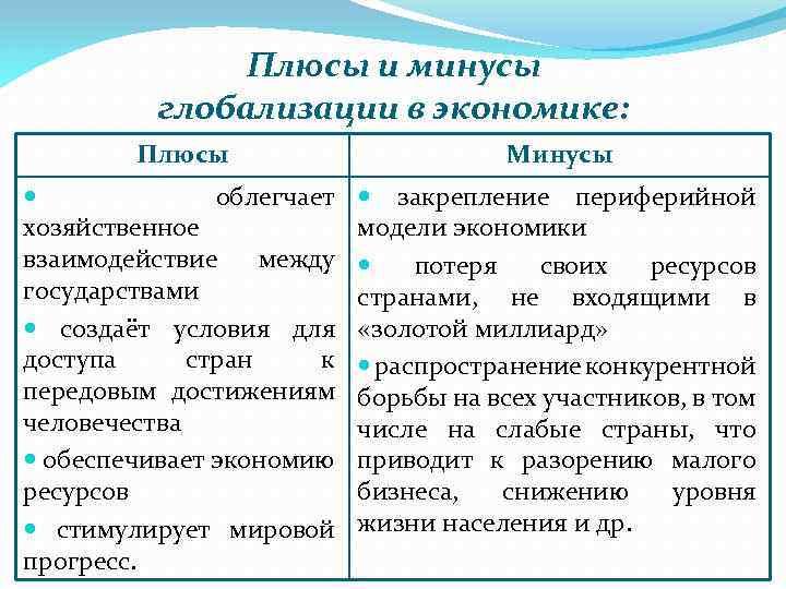 многонациональность в россии плюсы и минусы говорить вкратце, это
