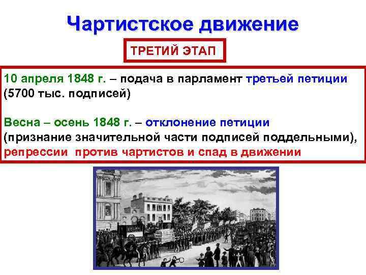 Чартистское движение ТРЕТИЙ ЭТАП 10 апреля 1848 г. – подача в парламент третьей петиции