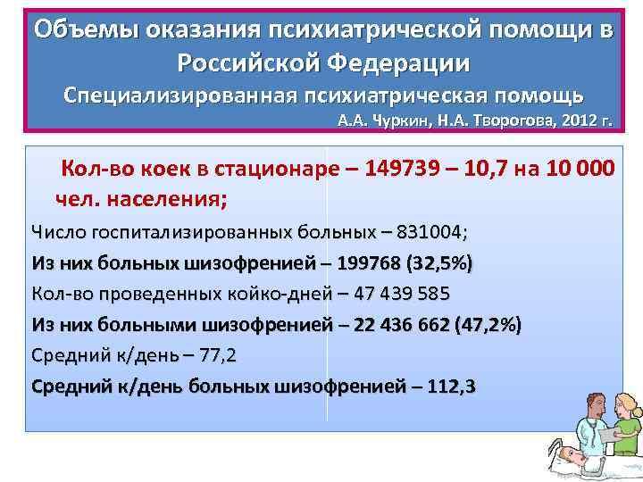 Объемы оказания психиатрической помощи в Российской Федерации Специализированная психиатрическая помощь А. А. Чуркин, Н.