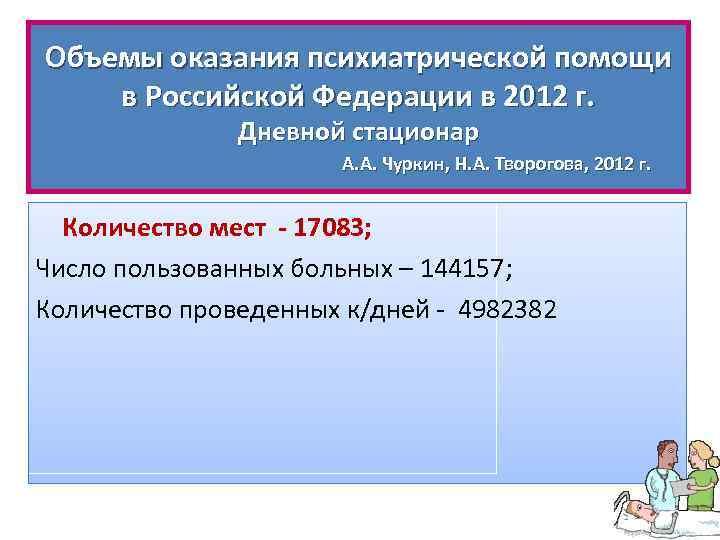 Объемы оказания психиатрической помощи в Российской Федерации в 2012 г. Дневной стационар А. А.