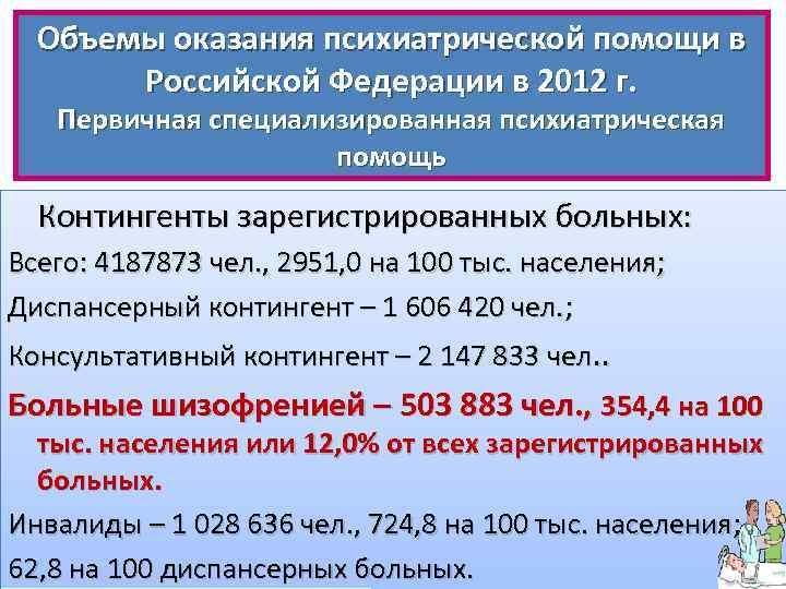 Объемы оказания психиатрической помощи в Российской Федерации в 2012 г. Первичная специализированная психиатрическая помощь