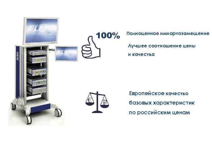 100% Полноценное импортозамещение Лучшее соотношение цены и качества Европейское качество базовых характеристик по российским