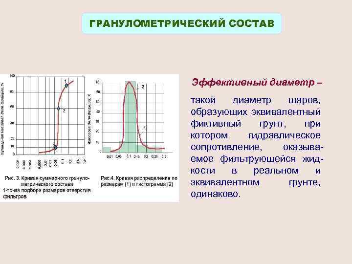 ГРАНУЛОМЕТРИЧЕСКИЙ СОСТАВ Эффективный диаметр – такой диаметр шаров, образующих эквивалентный фиктивный грунт, при котором
